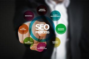 Comment optimiser le SEO de son blog ?