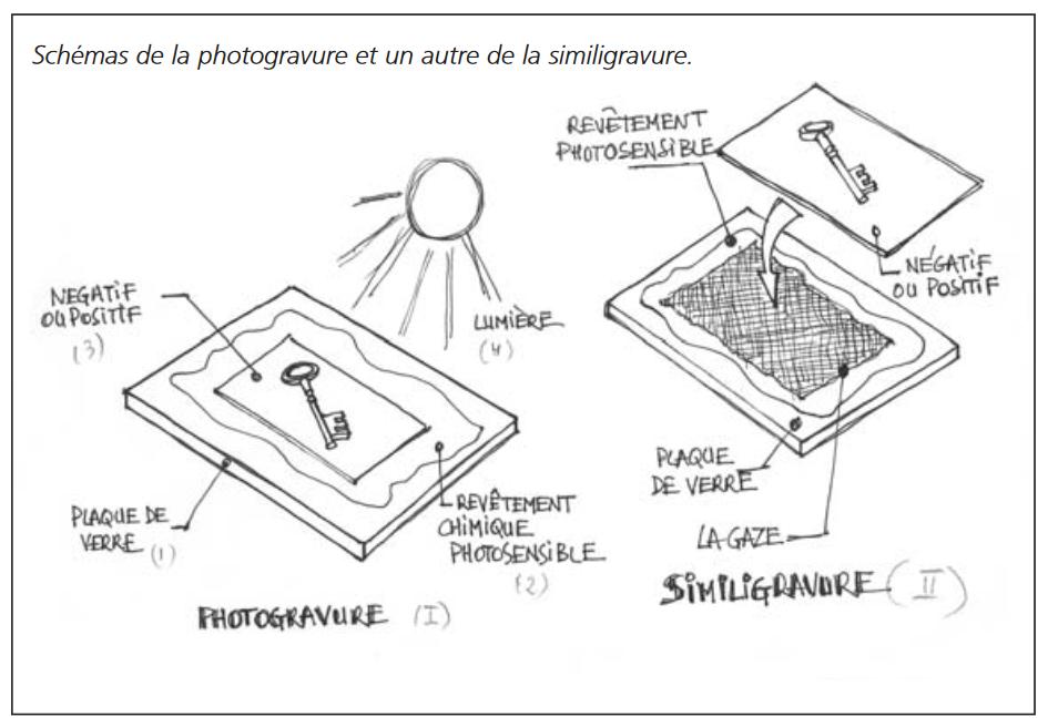photgravure
